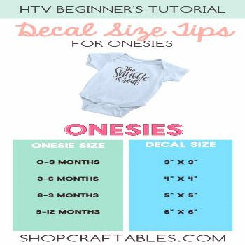 Beginner's Tutorial: Decal Size Tips for T-Shirts, Totes and Onesies -  These sizes are a great sta