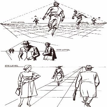 Image result for one point and two point perspective