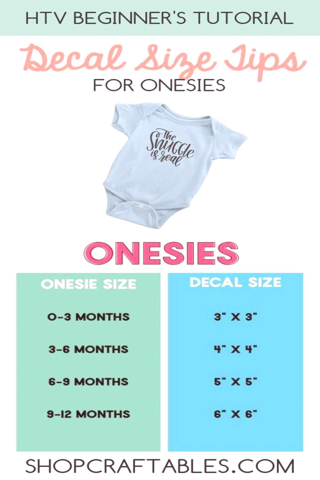 Beginners Tutorial Decal Size Tips for T-Shirts, Totes and Onesies - These sizes are a great sta